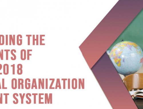 ISO 21001:2018 Educational Organizations Management System